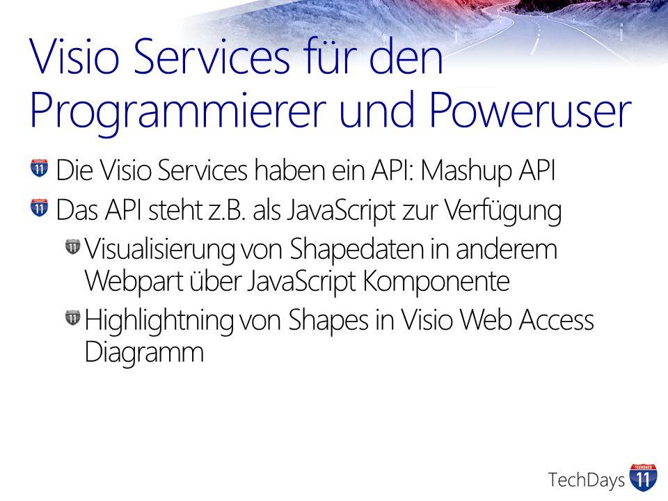 Visio Services für den Programmierer und Poweruser Die Visio Services haben ein API: Mashup API Das API steht z.B. als JavaScript zur Verfügung Visual
