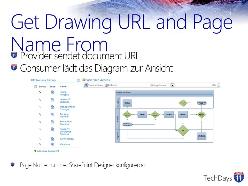 Get Drawing URL and Page Name From Provider sendet document URL Consumer lädt das Diagram zur Ansicht Page Name nur über SharePoint Designer konfiguri