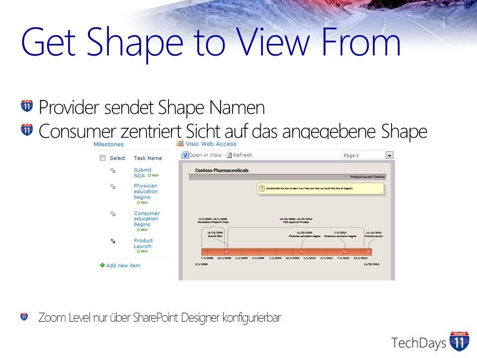 Get Shape to View From Provider sendet Shape Namen Consumer zentriert Sicht auf das angegebene Shape Zoom Level nur über SharePoint Designer konfiguri
