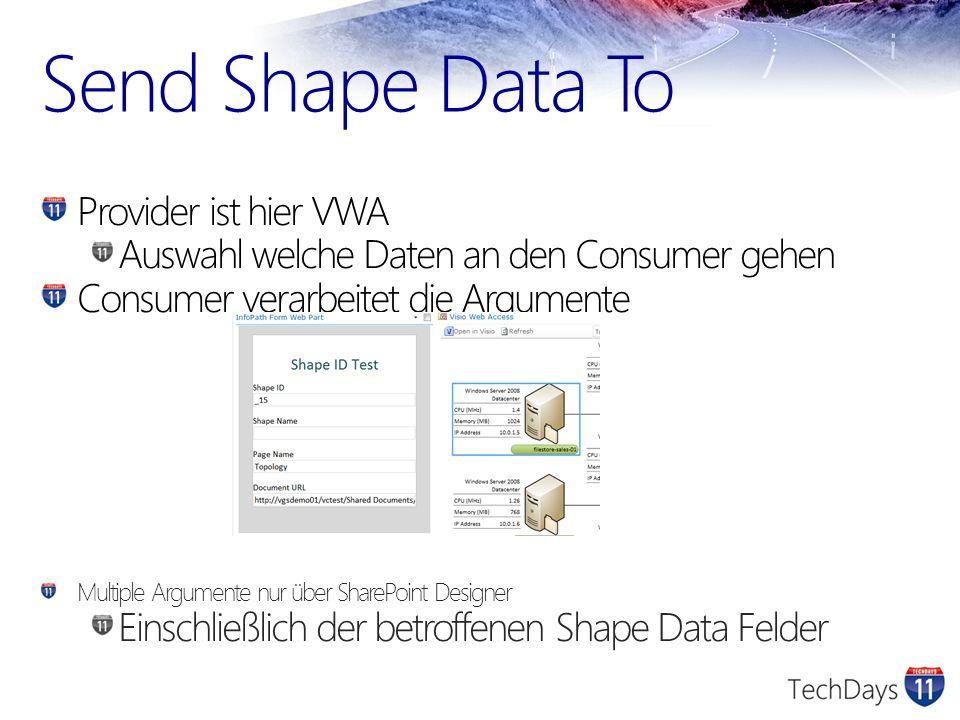 Send Shape Data To Provider ist hier VWA Auswahl welche Daten an den Consumer gehen Consumer verarbeitet die Argumente Multiple Argumente nur über Sha