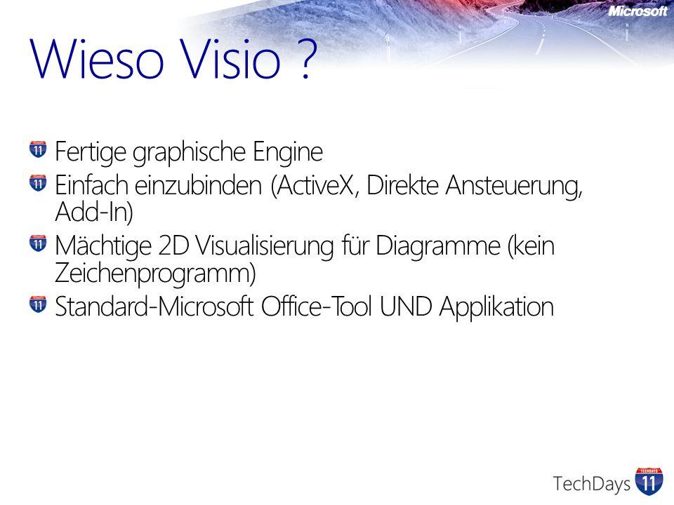 Fertige graphische Engine Einfach einzubinden (ActiveX, Direkte Ansteuerung, Add-In) Mächtige 2D Visualisierung für Diagramme (kein Zeichenprogramm) S