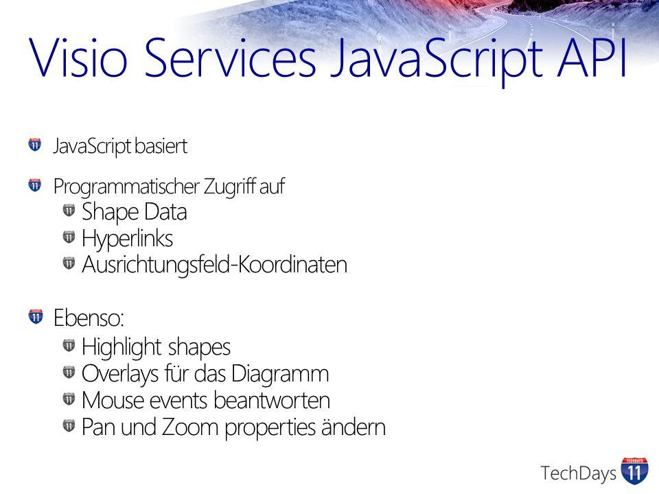 Visio Services JavaScript API JavaScript basiert Programmatischer Zugriff auf Shape Data Hyperlinks Ausrichtungsfeld-Koordinaten Ebenso: Highlight sha