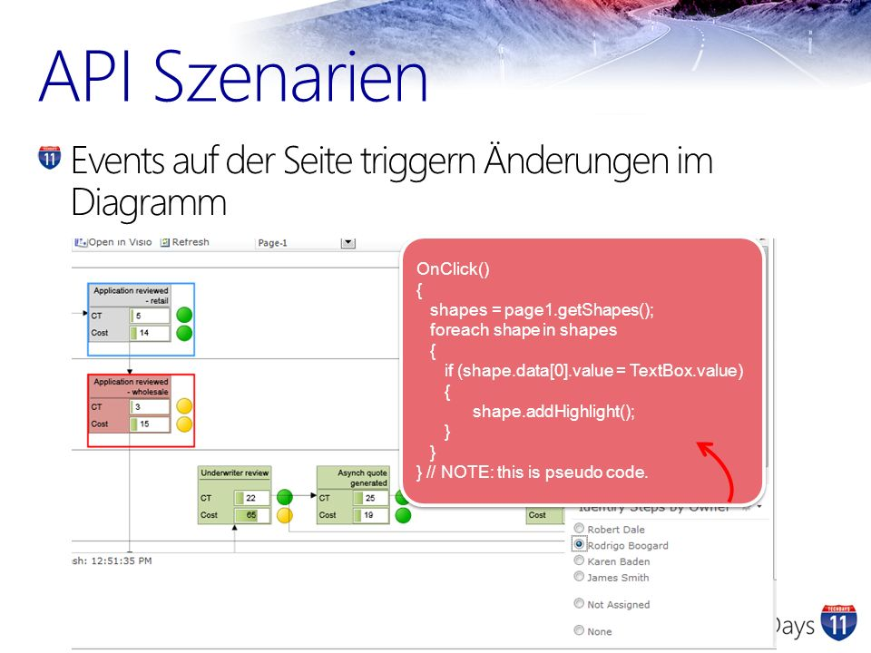 API Szenarien Events auf der Seite triggern Änderungen im Diagramm OnClick() { shapes = page1.getShapes(); foreach shape in shapes { if (shape.data[0].value = TextBox.value) { shape.addHighlight(); } } // NOTE: this is pseudo code.