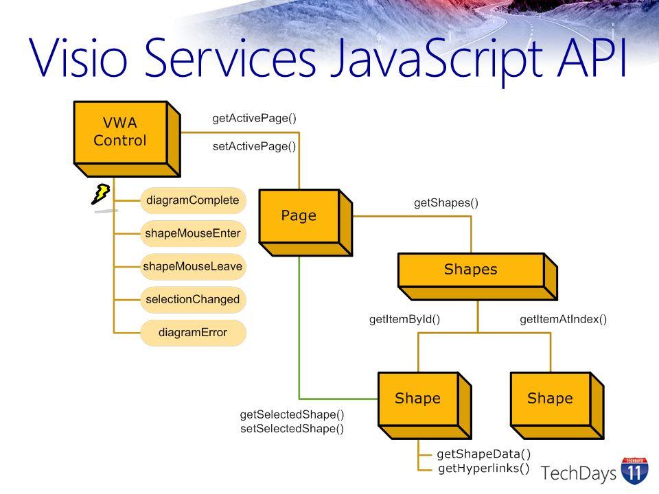 Visio Services JavaScript API