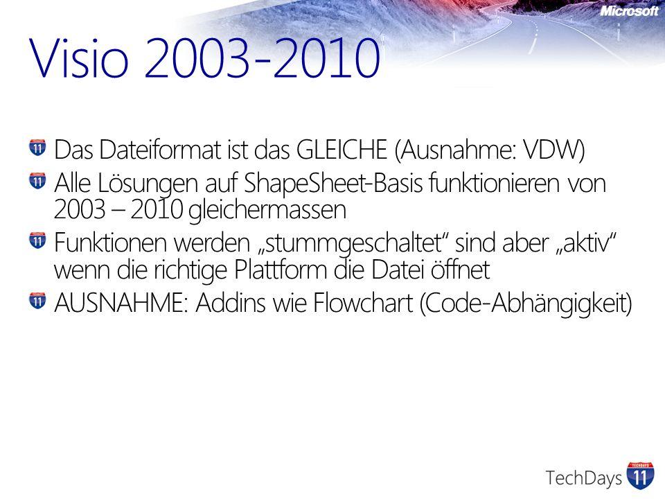Visio 2003-2010 Das Dateiformat ist das GLEICHE (Ausnahme: VDW) Alle Lösungen auf ShapeSheet-Basis funktionieren von 2003 – 2010 gleichermassen Funkti