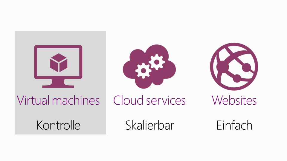Cloud services Websites Virtual machines Kontrolle SkalierbarEinfach