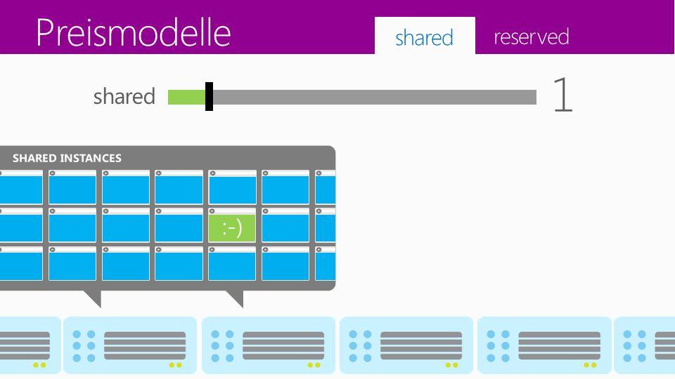 Lokal Commit Build/Deploy Visual Studio 2012