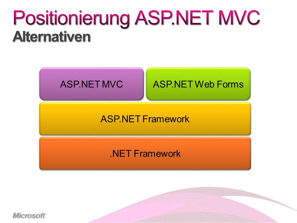 ASP.NET Web Forms ASP.NET MVC ASP.NET Framework.NET Framework