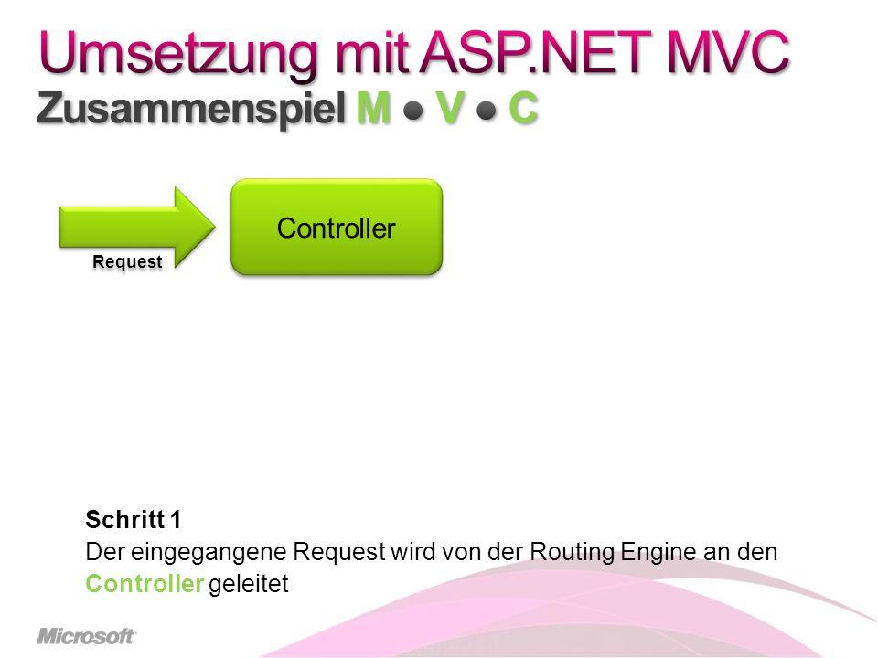 Schritt 1 Der eingegangene Request wird von der Routing Engine an den Controller geleitet Request Controller