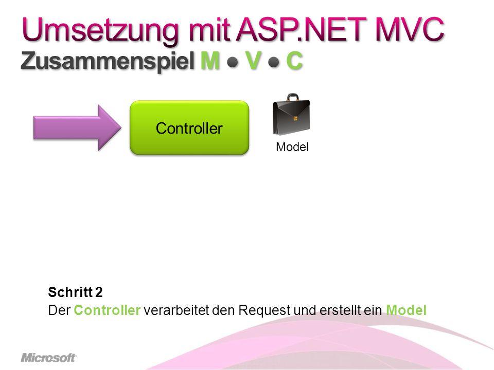 Schritt 3 Das Model wird an die View übergeben Controller View