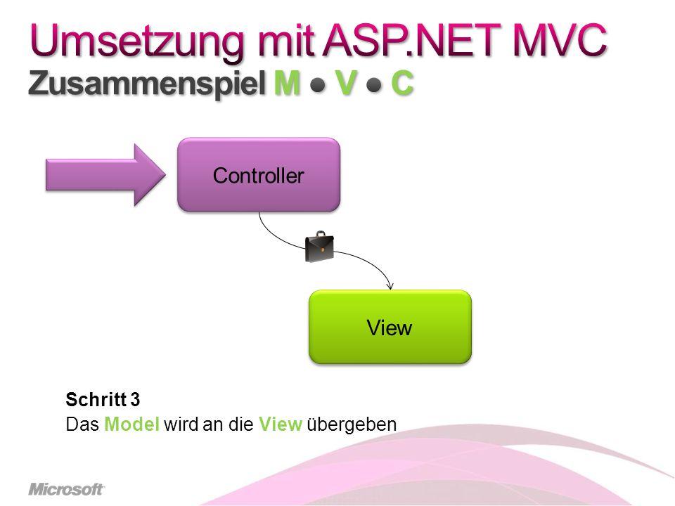 Schritt 4 Die View wandelt das Model in das Output Format (HTML) um Controller View