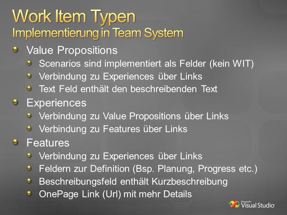 Value Propositions Scenarios sind implementiert als Felder (kein WIT) Verbindung zu Experiences über Links Text Feld enthält den beschreibenden Text Experiences Verbindung zu Value Propositions über Links Verbindung zu Features über Links Features Verbindung zu Experiences über Links Feldern zur Definition (Bsp.