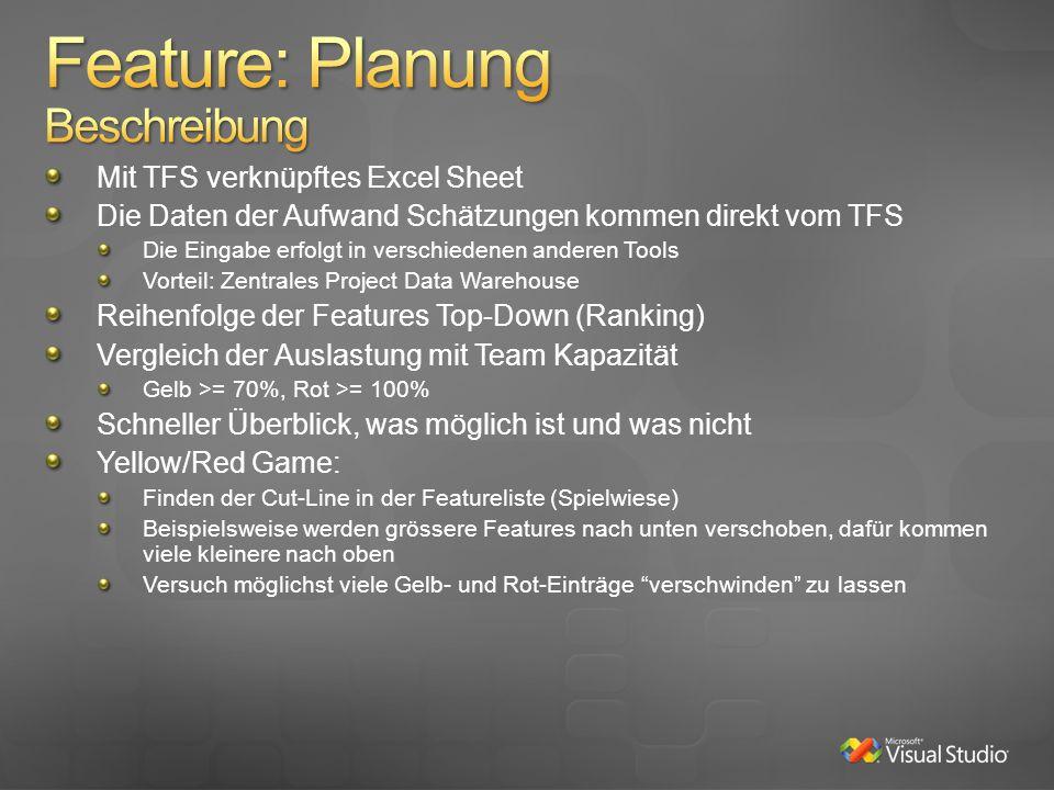 Mit TFS verknüpftes Excel Sheet Die Daten der Aufwand Schätzungen kommen direkt vom TFS Die Eingabe erfolgt in verschiedenen anderen Tools Vorteil: Zentrales Project Data Warehouse Reihenfolge der Features Top-Down (Ranking) Vergleich der Auslastung mit Team Kapazität Gelb >= 70%, Rot >= 100% Schneller Überblick, was möglich ist und was nicht Yellow/Red Game: Finden der Cut-Line in der Featureliste (Spielwiese) Beispielsweise werden grössere Features nach unten verschoben, dafür kommen viele kleinere nach oben Versuch möglichst viele Gelb- und Rot-Einträge verschwinden zu lassen