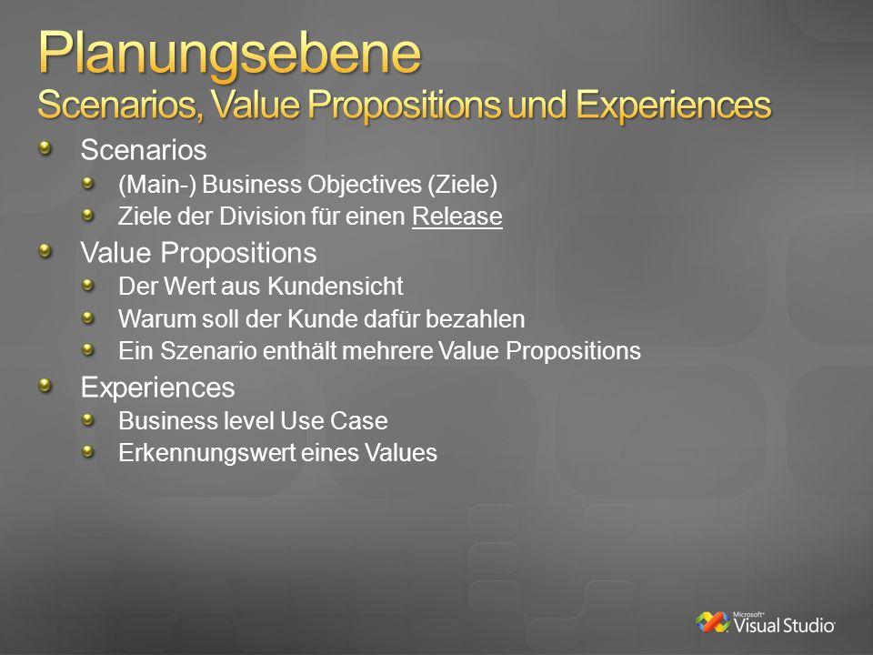 Scenarios (Main-) Business Objectives (Ziele) Ziele der Division für einen Release Value Propositions Der Wert aus Kundensicht Warum soll der Kunde dafür bezahlen Ein Szenario enthält mehrere Value Propositions Experiences Business level Use Case Erkennungswert eines Values