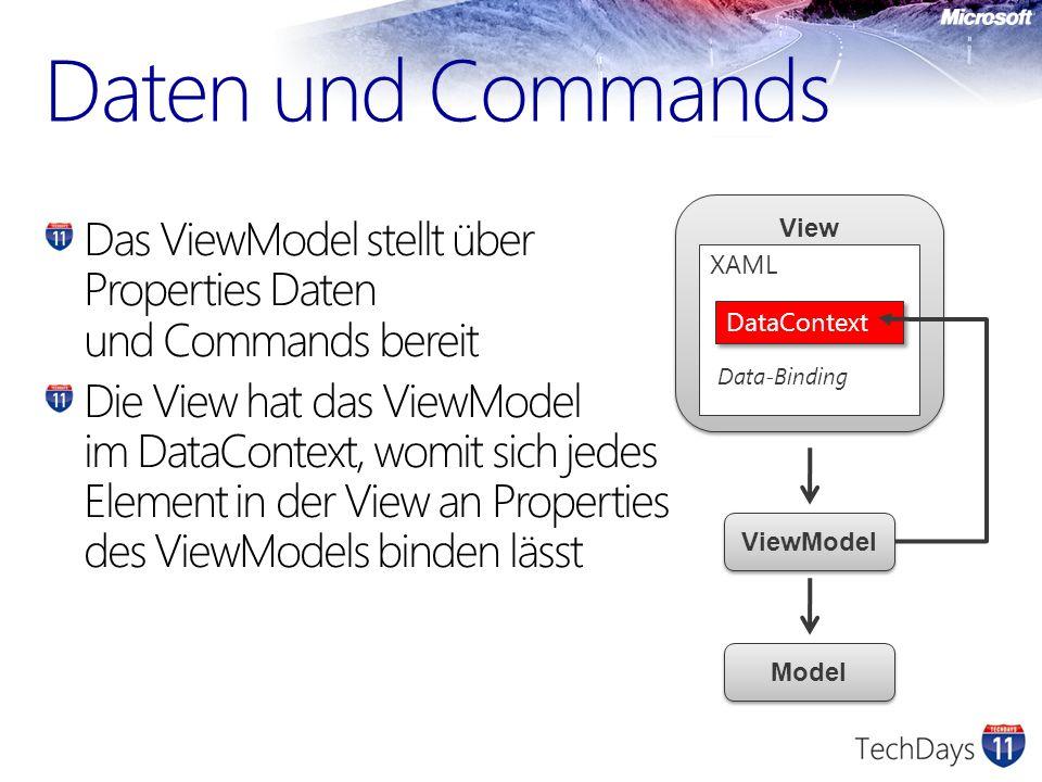Das ViewModel stellt über Properties Daten und Commands bereit Die View hat das ViewModel im DataContext, womit sich jedes Element in der View an Prop