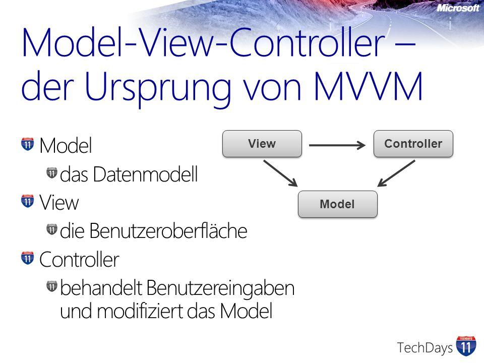 erstmals 2005 von John Gossman beschrieben einer der Architekten von Expression Blend http://blogs.msdn.com/johngossman State-of-the-Art-Pattern für WPF- und Silverlight- Anwendungen etabliert Nutzt zentrale Features von WPF und Silverlight Data-Binding Commands Model-View-ViewModel