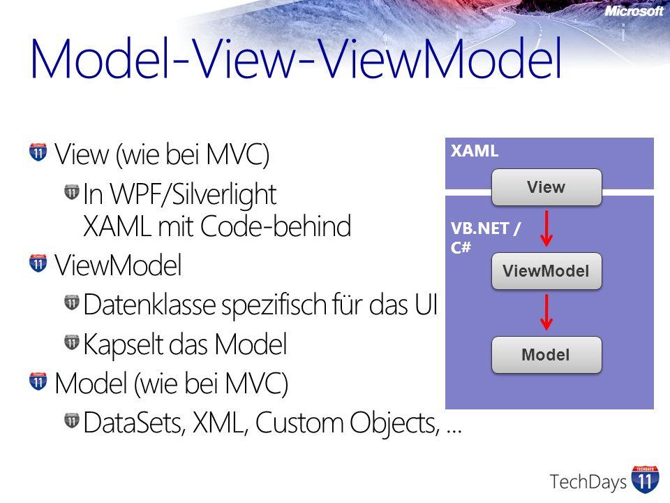 View (wie bei MVC) In WPF/Silverlight XAML mit Code-behind ViewModel Datenklasse spezifisch für das UI Kapselt das Model Model (wie bei MVC) DataSets,