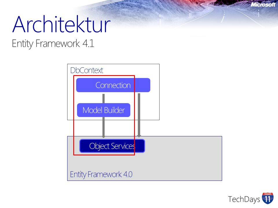 DbContext Entity Framework 4.0