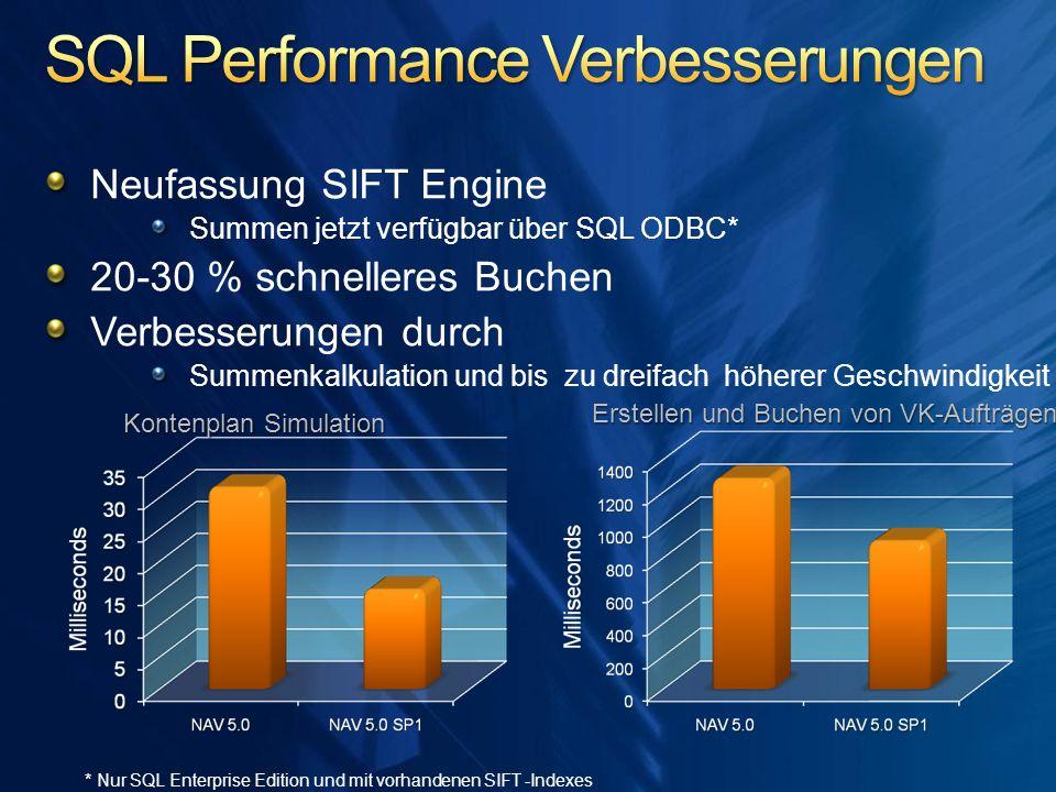 Neufassung SIFT Engine Summen jetzt verfügbar über SQL ODBC* 20-30 % schnelleres Buchen Verbesserungen durch Summenkalkulation und bis zu dreifach höh