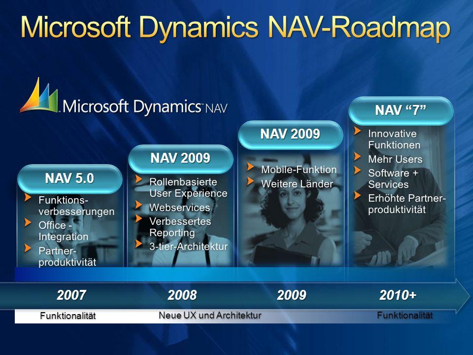 200720082010+2009 NAV 7 NAV 5.0 NAV 2009 Funktionalität Neue UX und Architektur Funktionalität