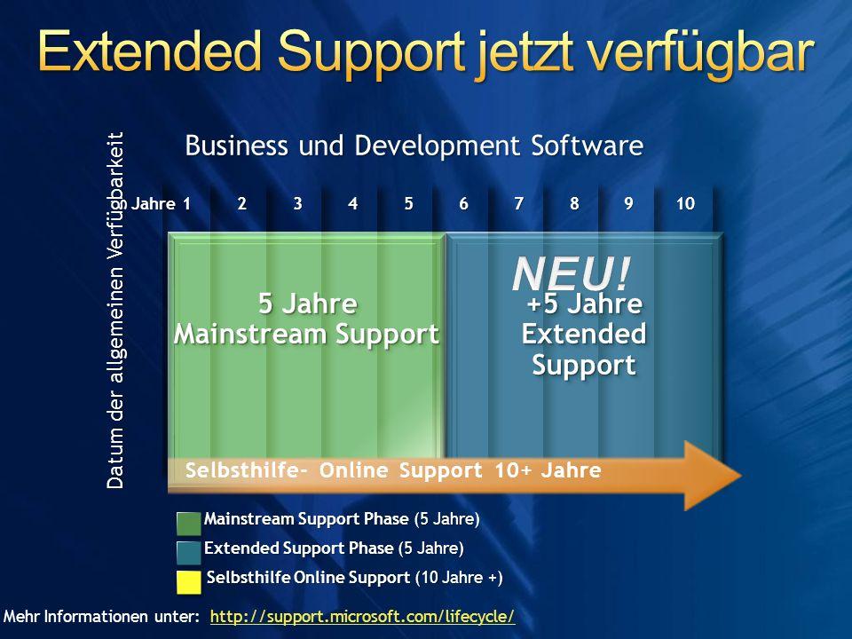 Mehr Informationen unter: http://support.microsoft.com/lifecycle/http://support.microsoft.com/lifecycle/ Selbsthilfe Online Support (10 Jahre +) Mains