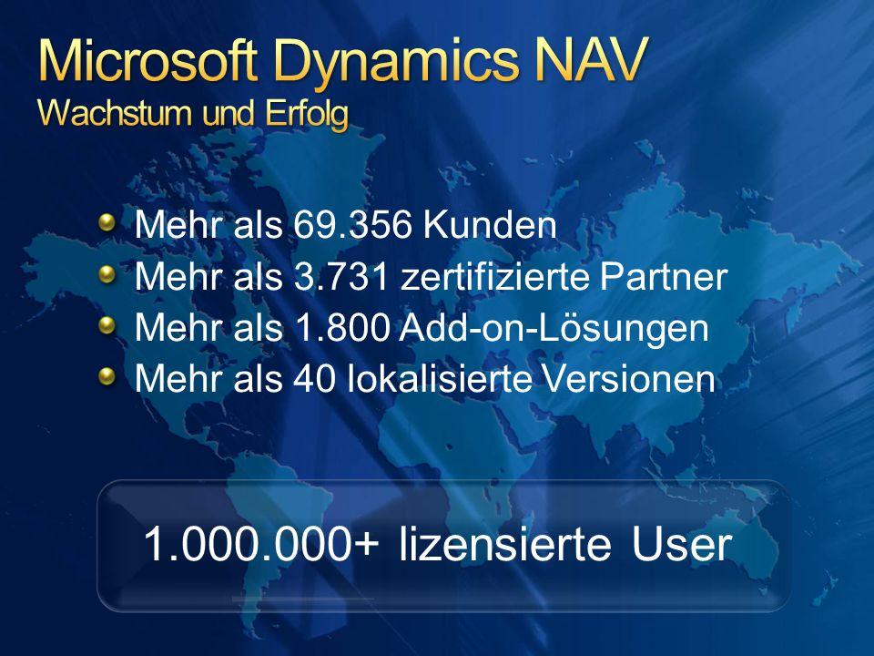 Mehr als 69.356 Kunden Mehr als 3.731 zertifizierte Partner Mehr als 1.800 Add-on-Lösungen Mehr als 40 lokalisierte Versionen 1.000.000+ lizensierte U