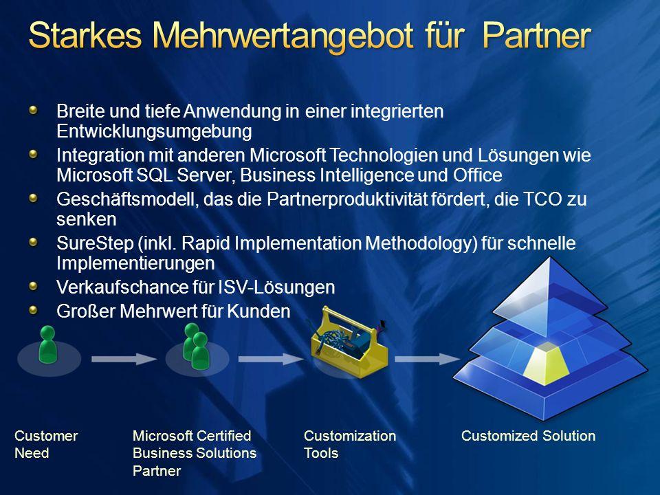 Breite und tiefe Anwendung in einer integrierten Entwicklungsumgebung Integration mit anderen Microsoft Technologien und Lösungen wie Microsoft SQL Se