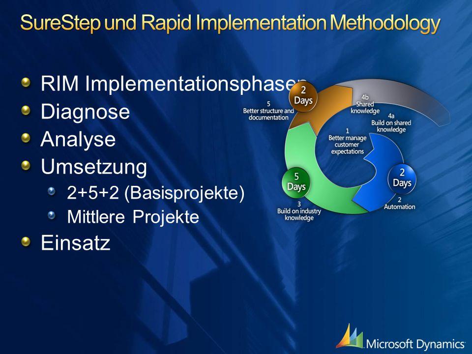RIM Implementationsphasen Diagnose Analyse Umsetzung 2+5+2 (Basisprojekte) Mittlere Projekte Einsatz