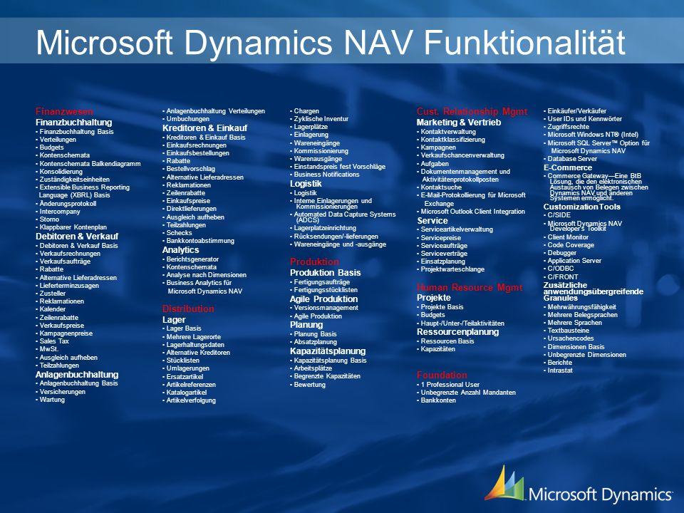 Microsoft Dynamics NAV Funktionalität Finanzwesen Finanzbuchhaltung Finanzbuchhaltung Basis Verteilungen Budgets Kontenschemata Kontenschemata Balkend
