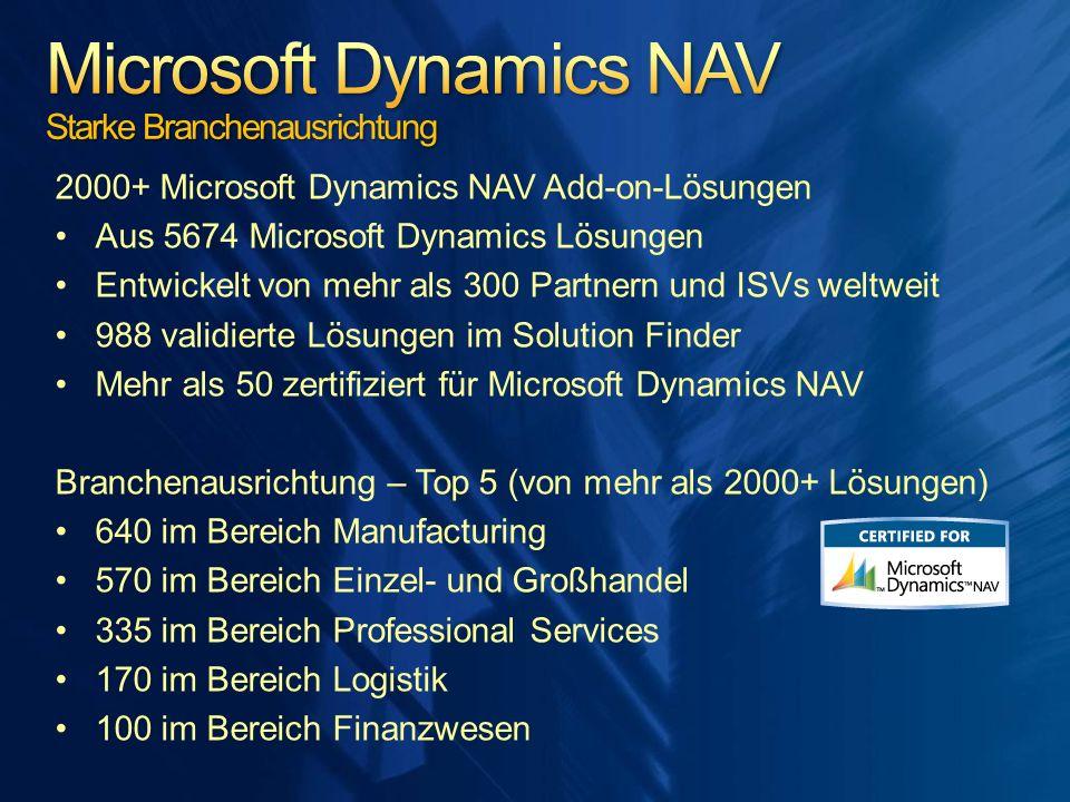 2000+ Microsoft Dynamics NAV Add-on-Lösungen Aus 5674 Microsoft Dynamics Lösungen Entwickelt von mehr als 300 Partnern und ISVs weltweit 988 validiert