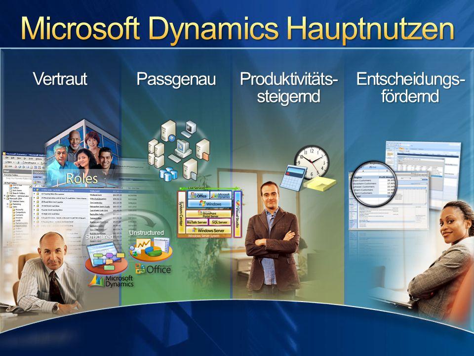 © 2008 Microsoft Corporation.Alle Rechte vorbehalten.
