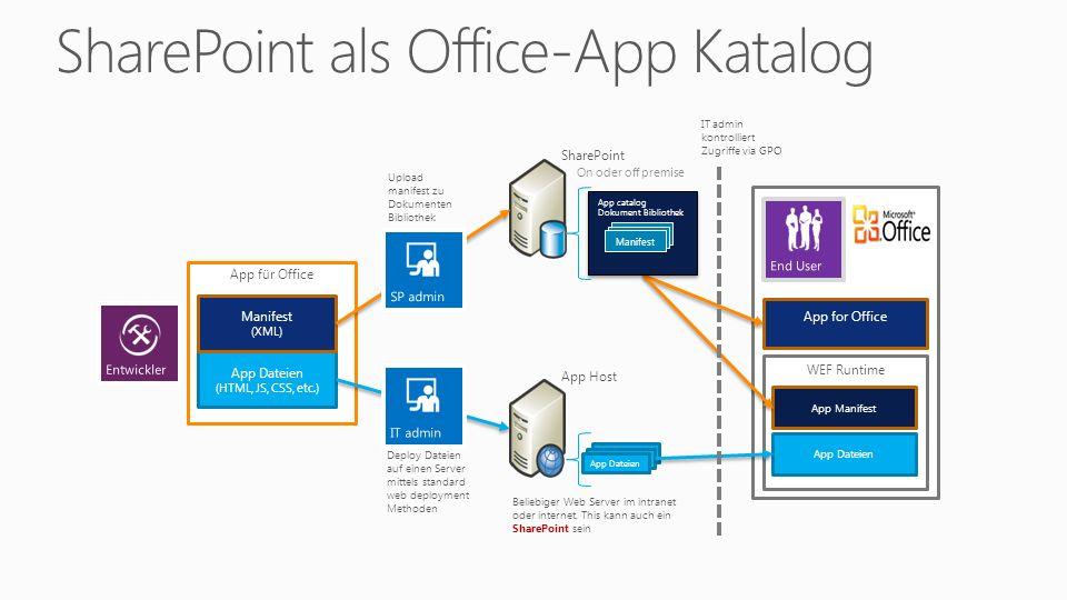 App für Office App Dateien (HTML, JS, CSS, etc.) Manifest (XML) App Dateien Beliebiger Web Server im intranet oder internet.