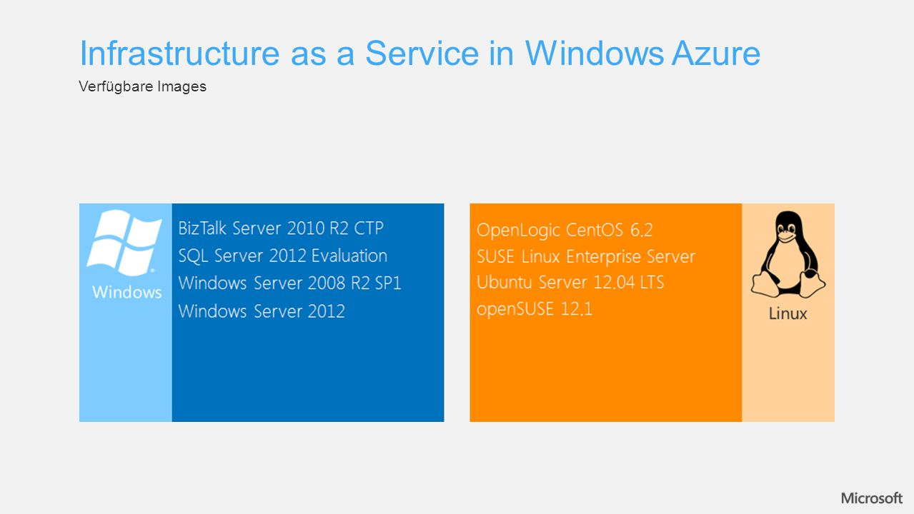 Verfügbare Images Infrastructure as a Service in Windows Azure