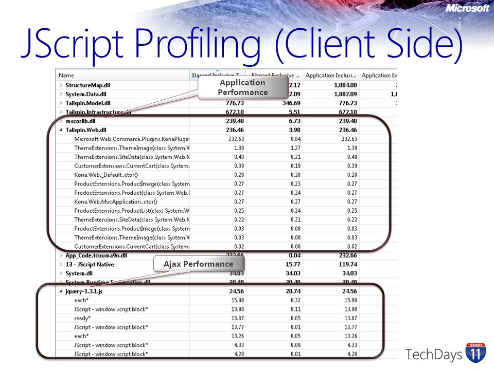 JScript Profiling (Client Side) Application Performance Ajax Performance