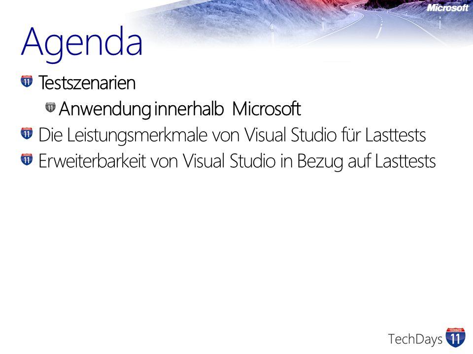 Agenda Testszenarien Anwendung innerhalb Microsoft Die Leistungsmerkmale von Visual Studio für Lasttests Erweiterbarkeit von Visual Studio in Bezug au