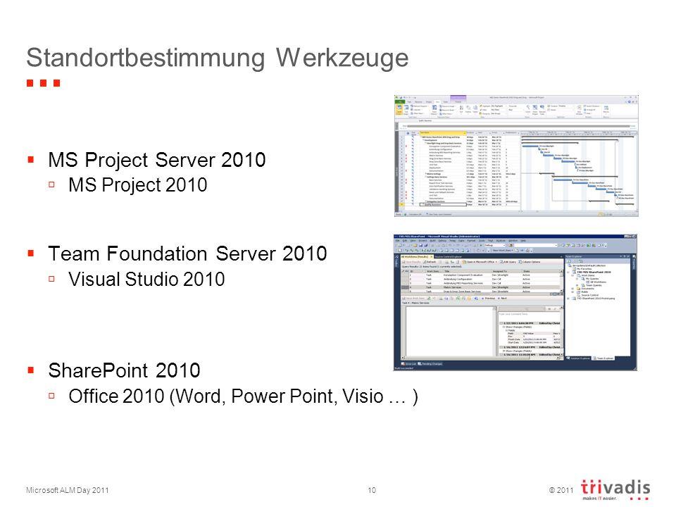 © 2011 Microsoft ALM Day 201110 Standortbestimmung Werkzeuge MS Project Server 2010 MS Project 2010 Team Foundation Server 2010 Visual Studio 2010 Sha