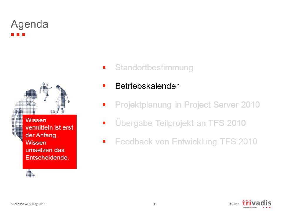 © 2011 Microsoft ALM Day 201111 Agenda Standortbestimmung Betriebskalender Projektplanung in Project Server 2010 Übergabe Teilprojekt an TFS 2010 Feedback von Entwicklung TFS 2010 Wissen vermitteln ist erst der Anfang.