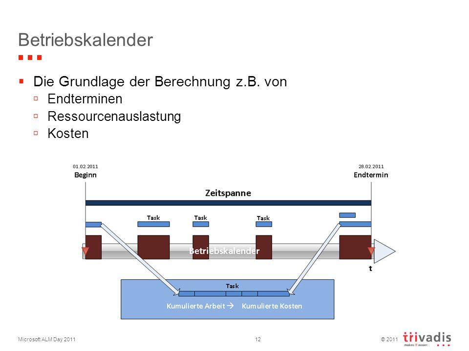 © 2011 Microsoft ALM Day 201112 Betriebskalender Die Grundlage der Berechnung z.B.