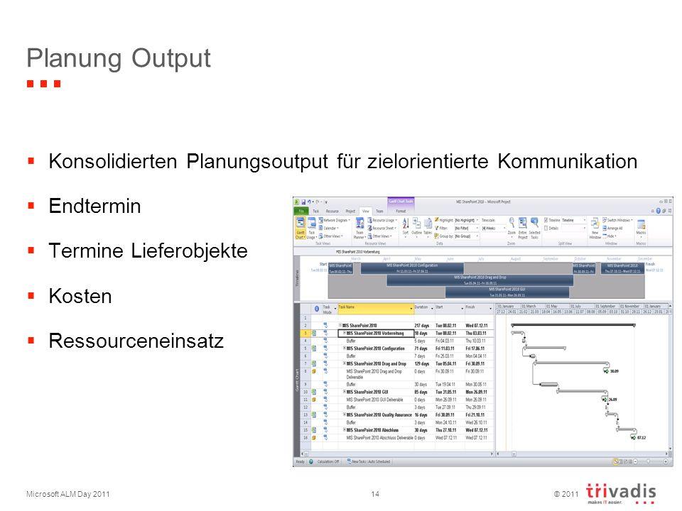 © 2011 Microsoft ALM Day 201114 Planung Output Konsolidierten Planungsoutput für zielorientierte Kommunikation Endtermin Termine Lieferobjekte Kosten Ressourceneinsatz