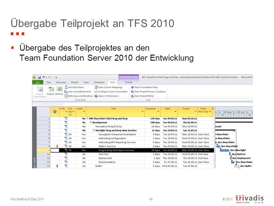 © 2011 Microsoft ALM Day 201119 Übergabe Teilprojekt an TFS 2010 Übergabe des Teilprojektes an den Team Foundation Server 2010 der Entwicklung