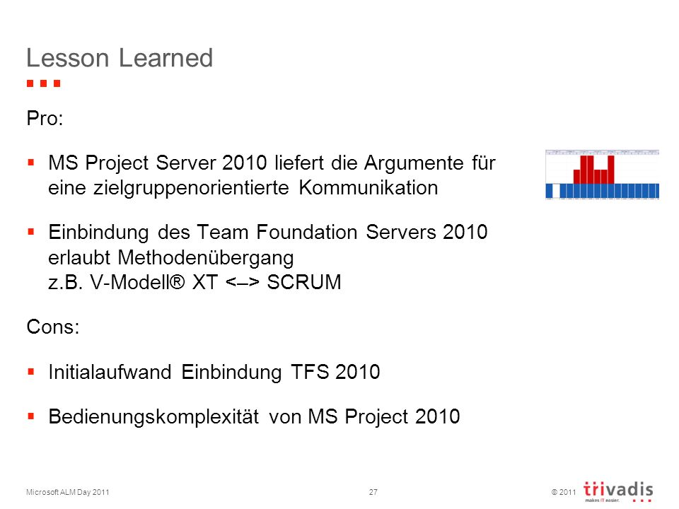© 2011 Microsoft ALM Day 201127 Lesson Learned Pro: MS Project Server 2010 liefert die Argumente für eine zielgruppenorientierte Kommunikation Einbindung des Team Foundation Servers 2010 erlaubt Methodenübergang z.B.