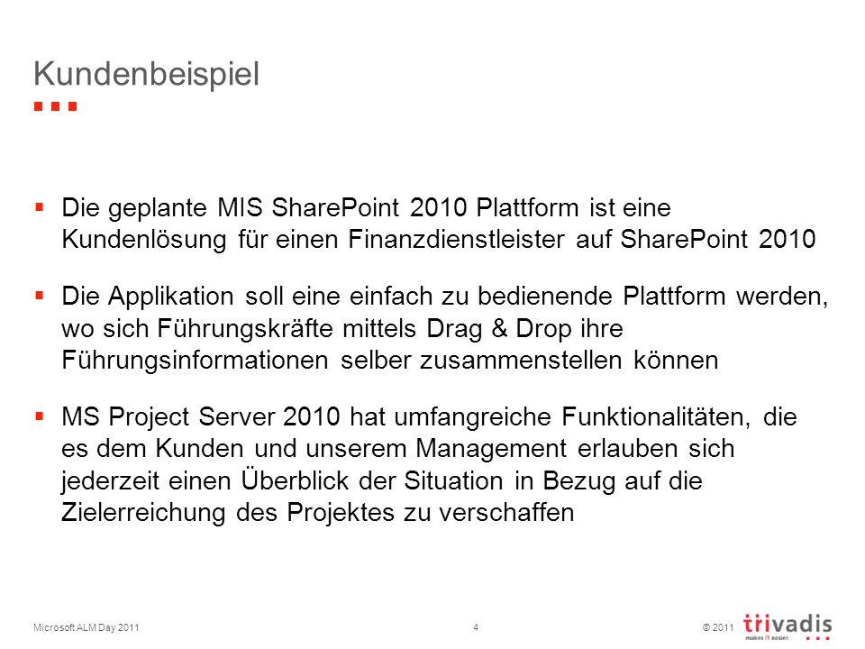 © 2011 Microsoft ALM Day 201125 Feedback von Entwicklung TFS 2010 Risiko Gefährdung Termin Gegenmassnahme Puffertasks verkürzen