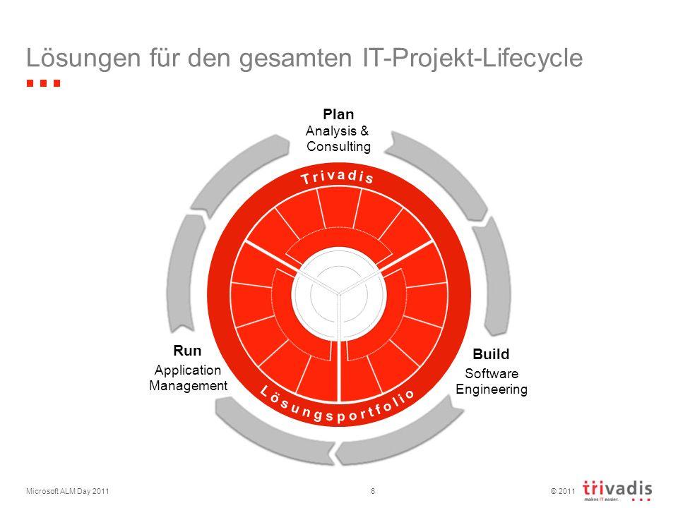 © 2011 Plan Analysis & Consulting Run Application Management Build Software Engineering Lösungen für den gesamten IT-Projekt-Lifecycle Microsoft ALM D