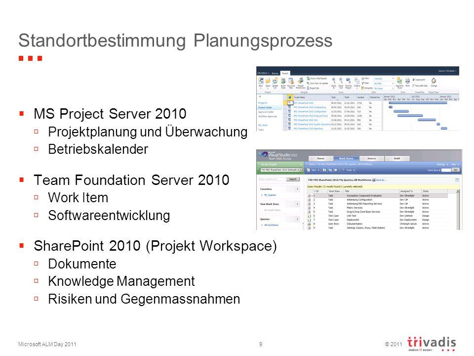 © 2011 Microsoft ALM Day 201120 Übergabe Teilprojekt an TFS 2010 Sicht auf das Teilprojekt mit Visual Studio 2010 Prüfung der geplanten Aufwände der User Stories und Umsetzung auf Arbeitspaketen