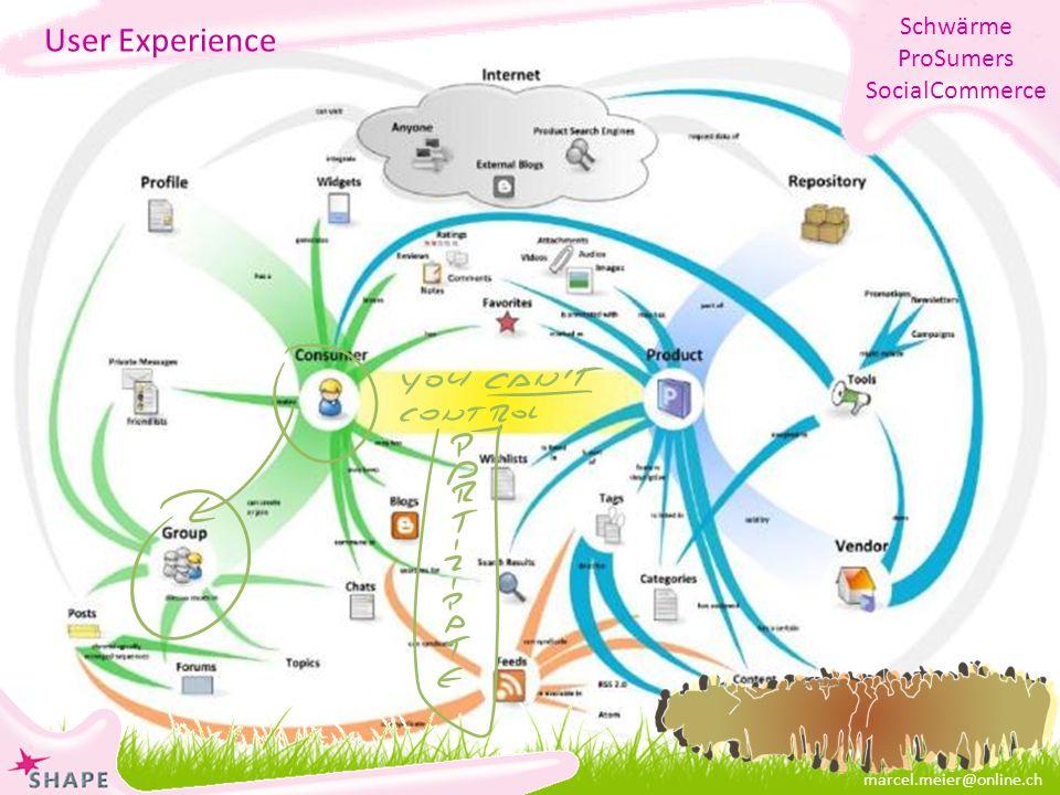 marcel.meier@online.ch User Experience Schwärme ProSumers SocialCommerce