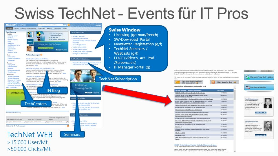 Swiss TechNet - Events für IT Pros 4 TechNet WEB >15000 User/Mt.