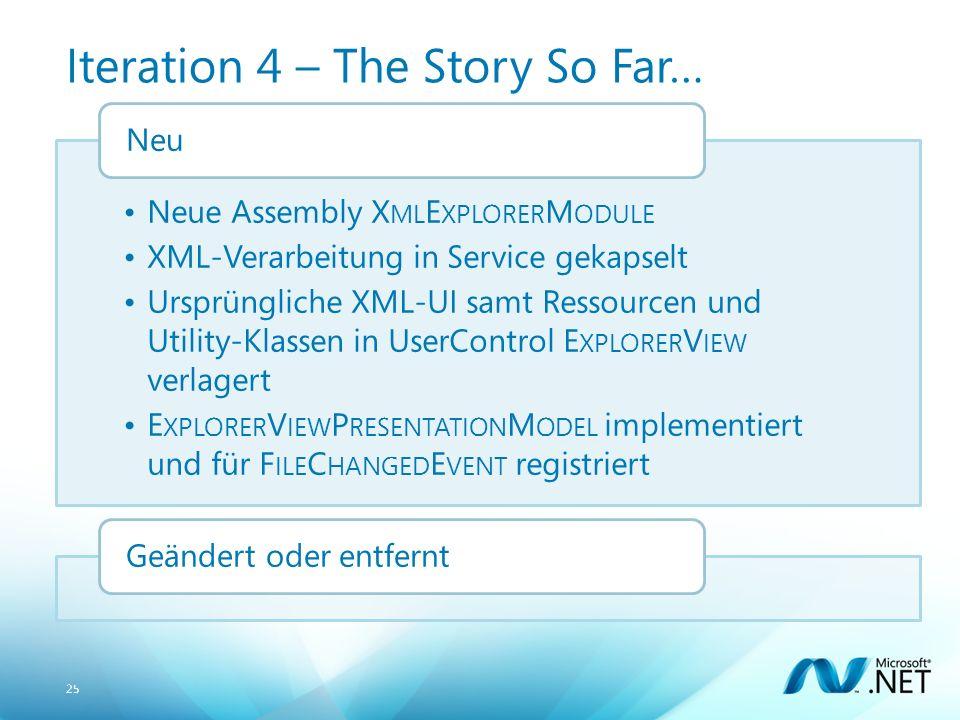 25 Iteration 4 – The Story So Far… Neue Assembly X ML E XPLORER M ODULE XML-Verarbeitung in Service gekapselt Ursprüngliche XML-UI samt Ressourcen und Utility-Klassen in UserControl E XPLORER V IEW verlagert E XPLORER V IEW P RESENTATION M ODEL implementiert und für F ILE C HANGED E VENT registriert NeuGeändert oder entfernt