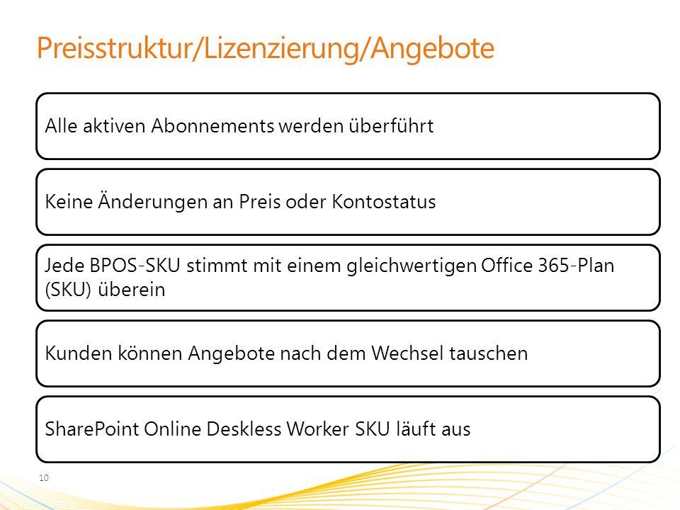 Preisstruktur/Lizenzierung/Angebote Alle aktiven Abonnements werden überführtKeine Änderungen an Preis oder Kontostatus Jede BPOS-SKU stimmt mit einem