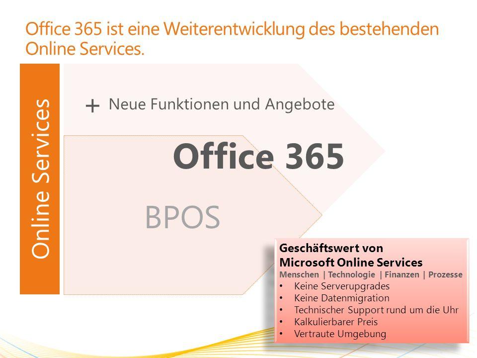 BPOS Office 365 ist eine Weiterentwicklung des bestehenden Online Services. 2 Office 365 Geschäftswert von Microsoft Online Services Menschen | Techno