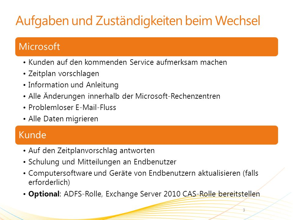 Aufgaben und Zuständigkeiten beim Wechsel Microsoft Kunden auf den kommenden Service aufmerksam machen Zeitplan vorschlagen Information und Anleitung